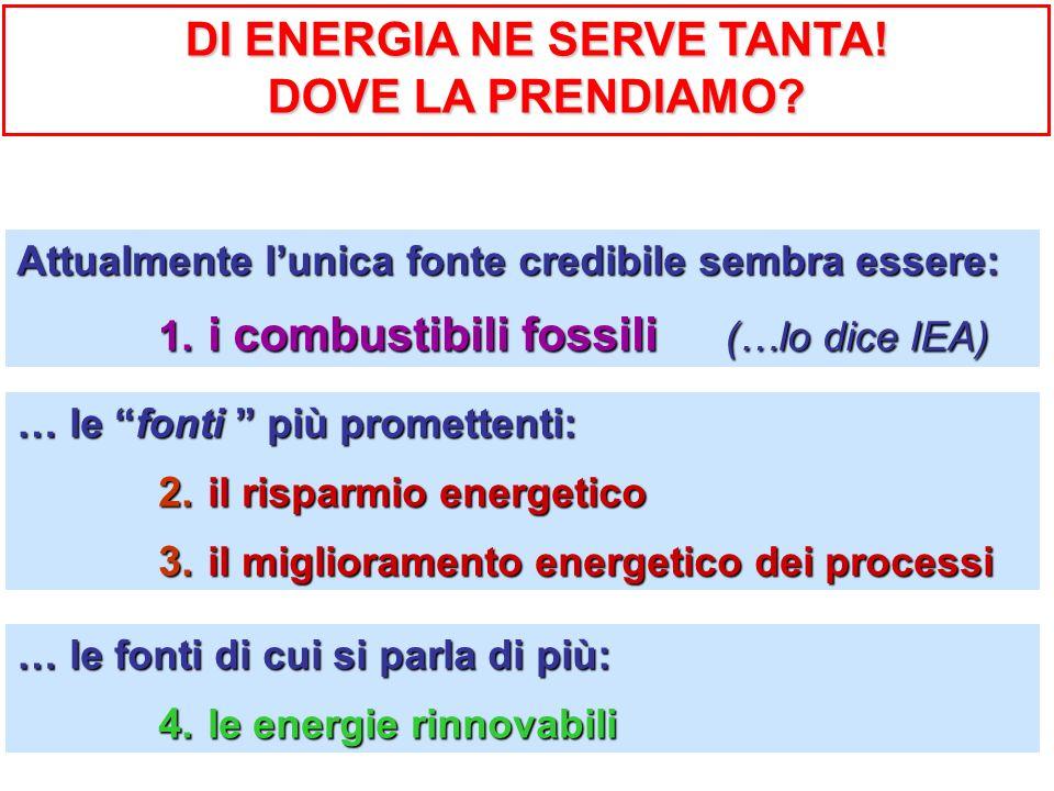 FABBISOGNO ENERGETICO OCSE NEL 2004: 5506 milioni di T.E.P.