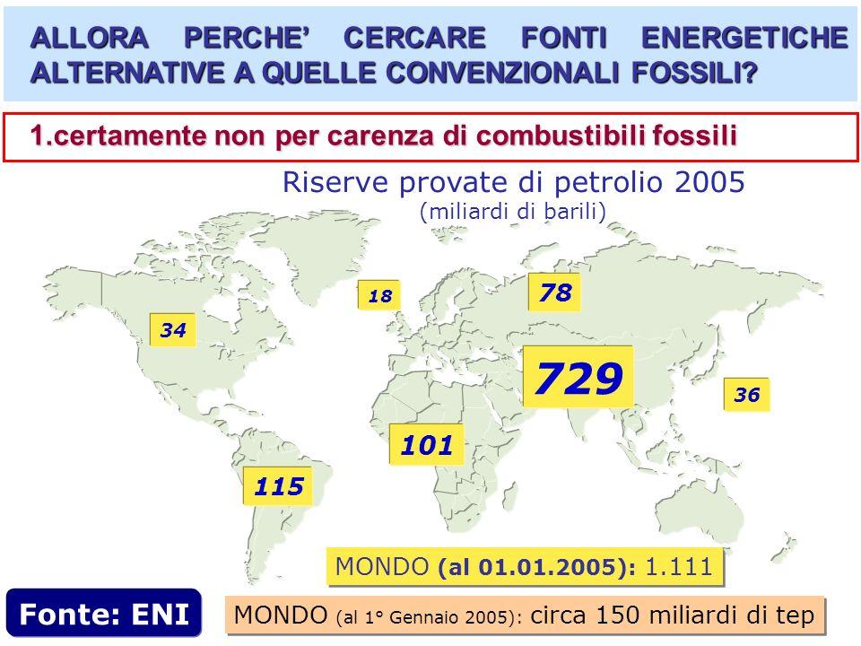 MONDO (al 01.01.2005): 1.111 34 115 18 78 36 729 101 Fonte: ENI MONDO (al 1° Gennaio 2005): circa 150 miliardi di tep 1.certamente non per carenza di