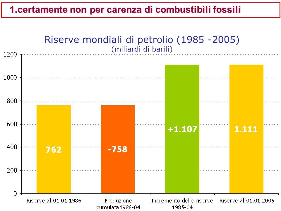 Riserve mondiali di petrolio (1985 -2005) (miliardi di barili) 1.certamente non per carenza di combustibili fossili