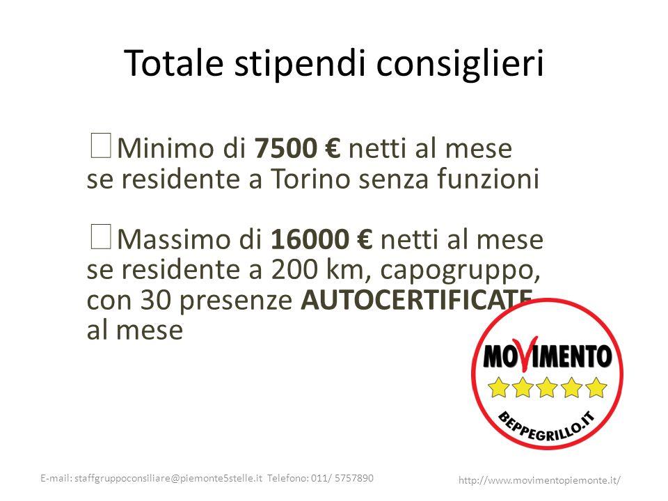 E-mail: staffgruppoconsiliare@piemonte5stelle.it Telefono: 011/ 5757890 http://www.movimentopiemonte.it/ Totale stipendi consiglieri Minimo di 7500 ne