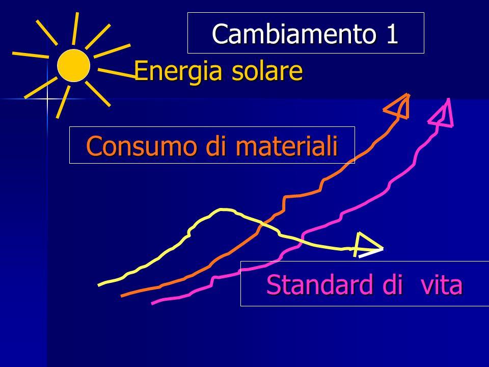 Energia solare Consumo di materiali Standard di vita Cambiamento 1