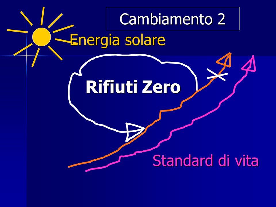 Rifiuti Zero Rifiuti Zero Energia solare Standard di vita Cambiamento 2