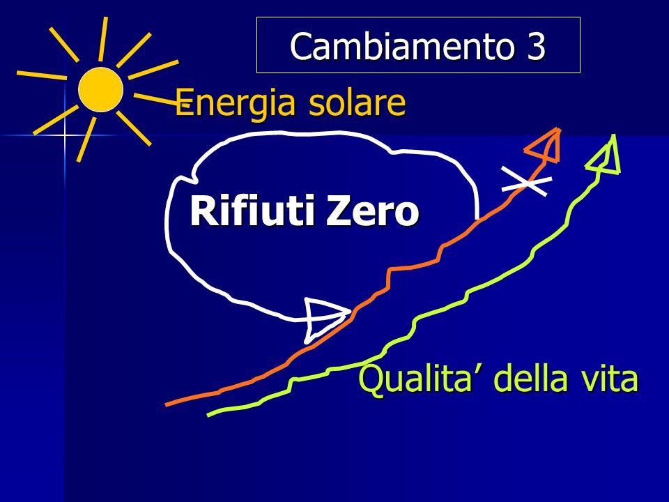 Rifiuti Zero Rifiuti Zero Qualita della vita Energia solare Cambiamento 3