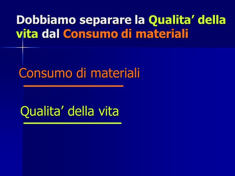Qualita della vita Consumo di materiali Dobbiamo separare la Qualita della vita dal Consumo di materiali