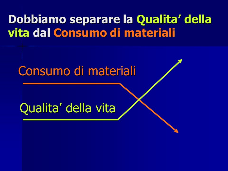 Qualita della vita Consumo di materiali