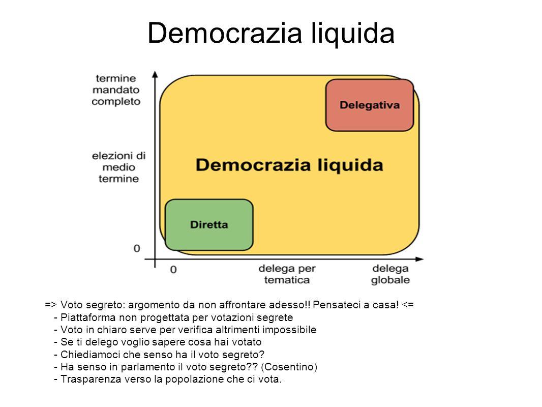 Democrazia liquida => Voto segreto: argomento da non affrontare adesso!.