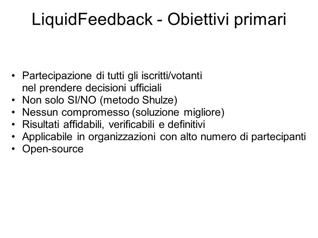 LiquidFeedback - Obiettivi primari Partecipazione di tutti gli iscritti/votanti nel prendere decisioni ufficiali Non solo SI/NO (metodo Shulze) Nessun compromesso (soluzione migliore) Risultati affidabili, verificabili e definitivi Applicabile in organizzazioni con alto numero di partecipanti Open-source
