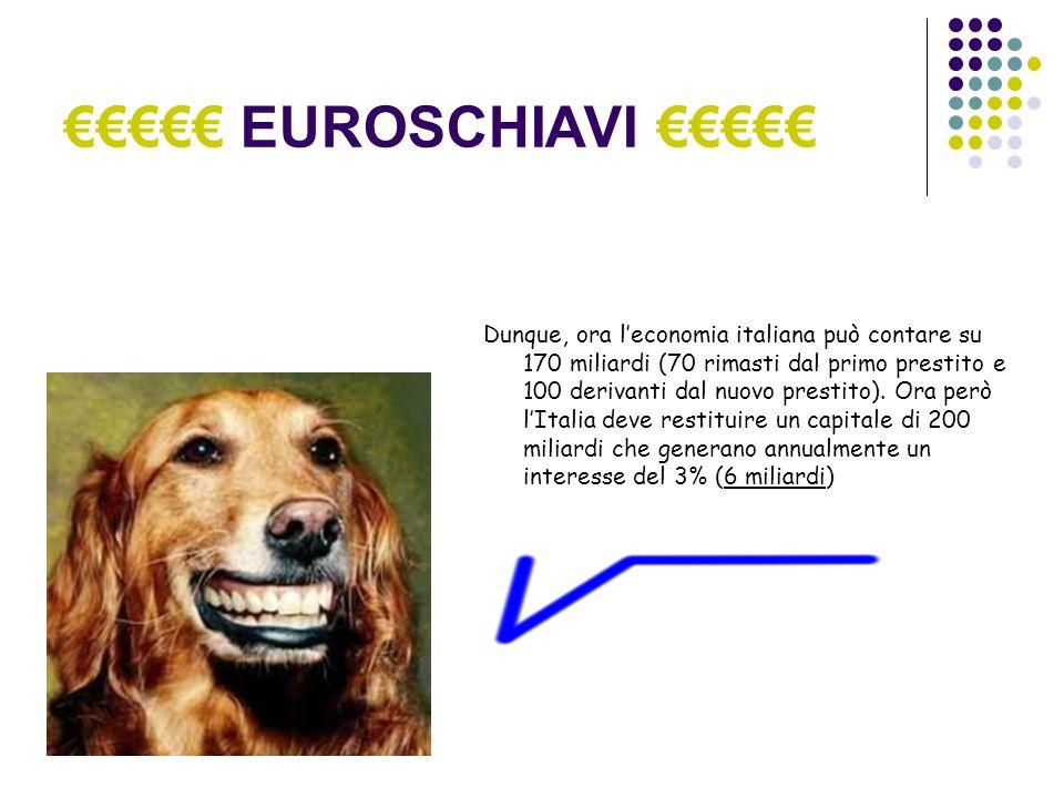 EUROSCHIAVI Dunque, ora leconomia italiana può contare su 170 miliardi (70 rimasti dal primo prestito e 100 derivanti dal nuovo prestito).