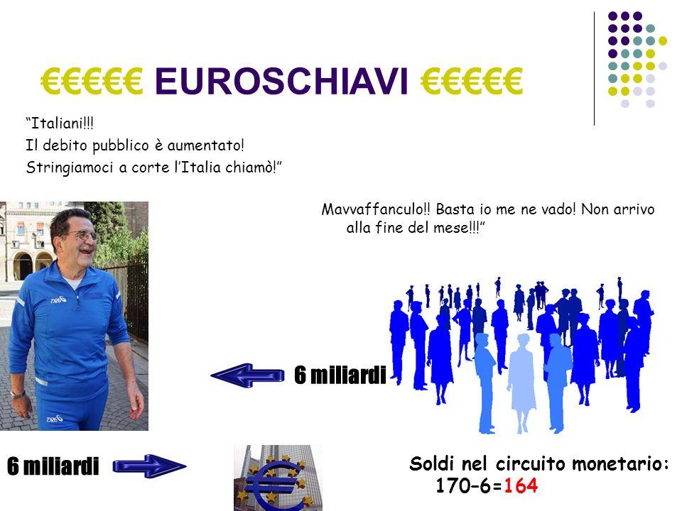 EUROSCHIAVI Italiani!!. Il debito pubblico è aumentato.