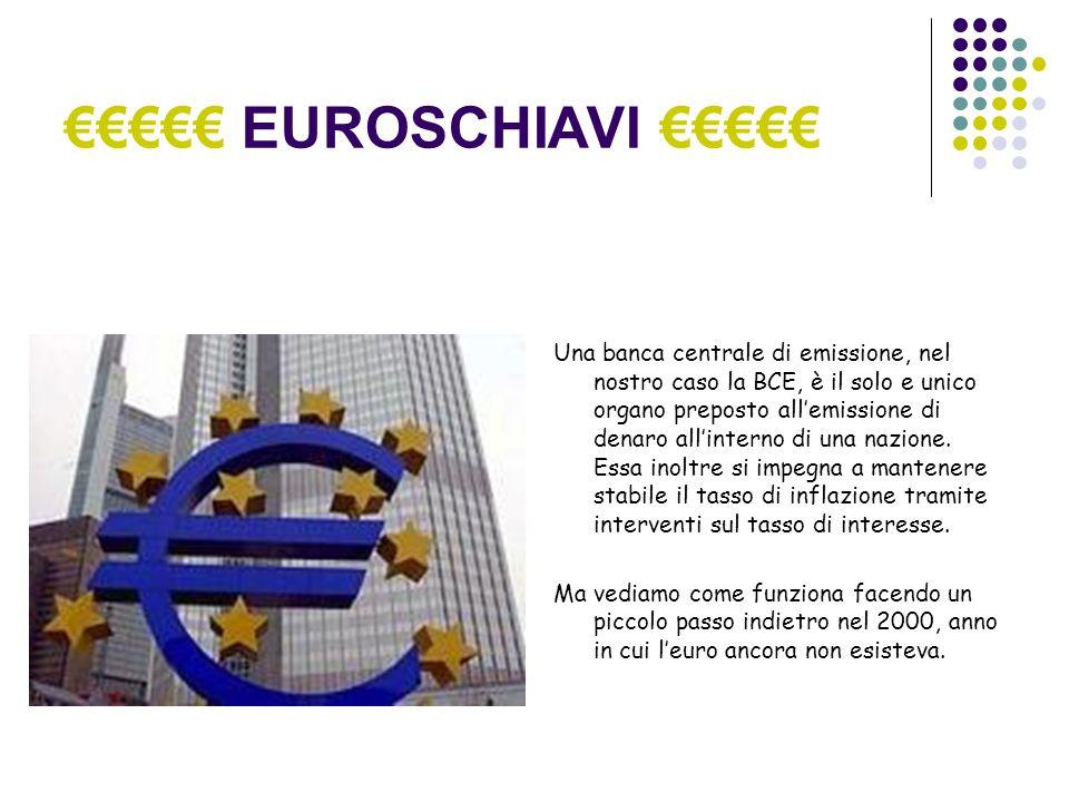 EUROSCHIAVI Una banca centrale di emissione, nel nostro caso la BCE, è il solo e unico organo preposto allemissione di denaro allinterno di una nazione.