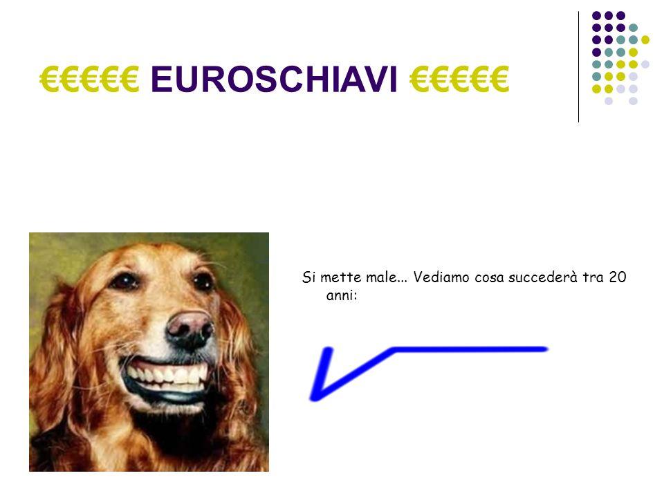 EUROSCHIAVI Totale Soldi Esistenti BCE + PERSONE: 200 miliardi