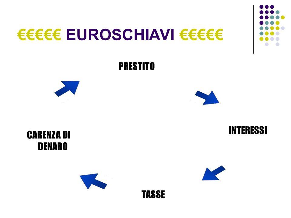 EUROSCHIAVI PRESTITO INTERESSI TASSE CARENZA DI DENARO