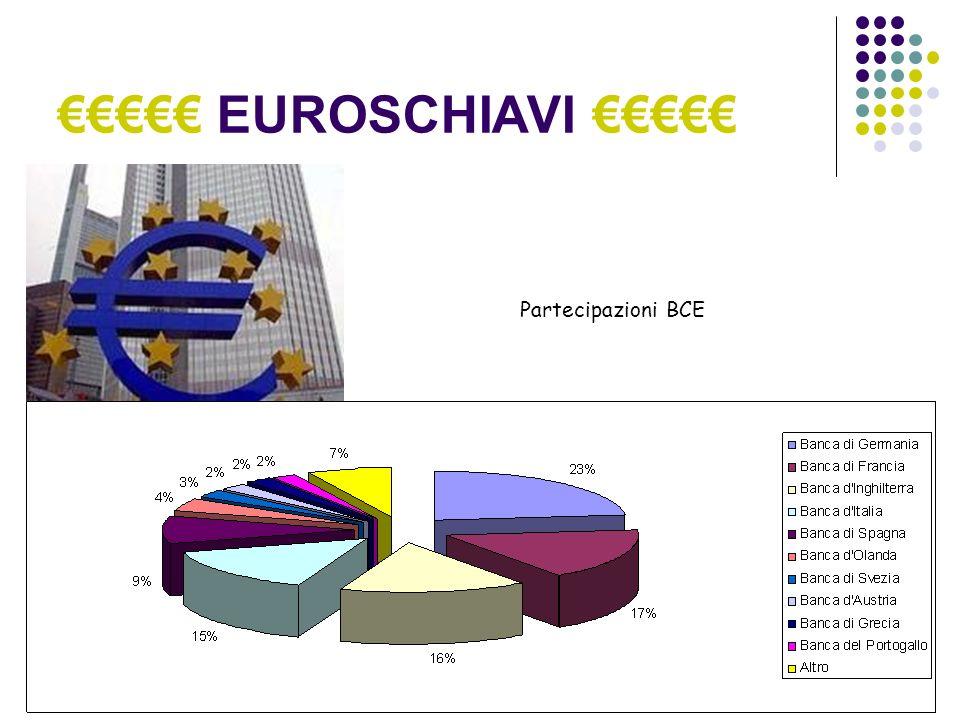EUROSCHIAVI MMM...