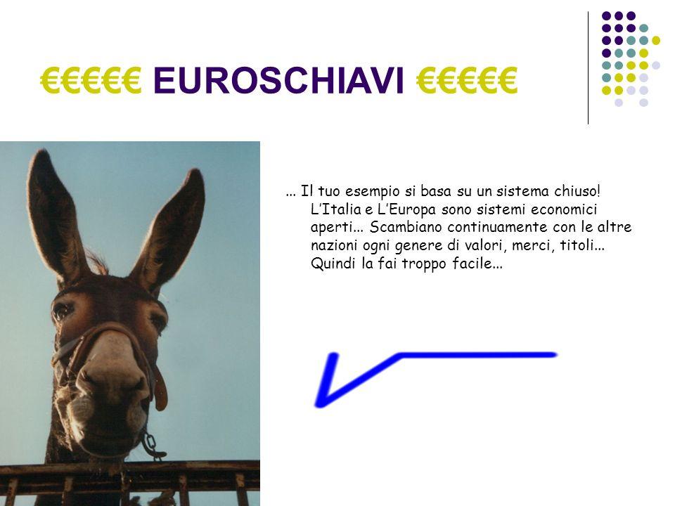 EUROSCHIAVI... Il tuo esempio si basa su un sistema chiuso.