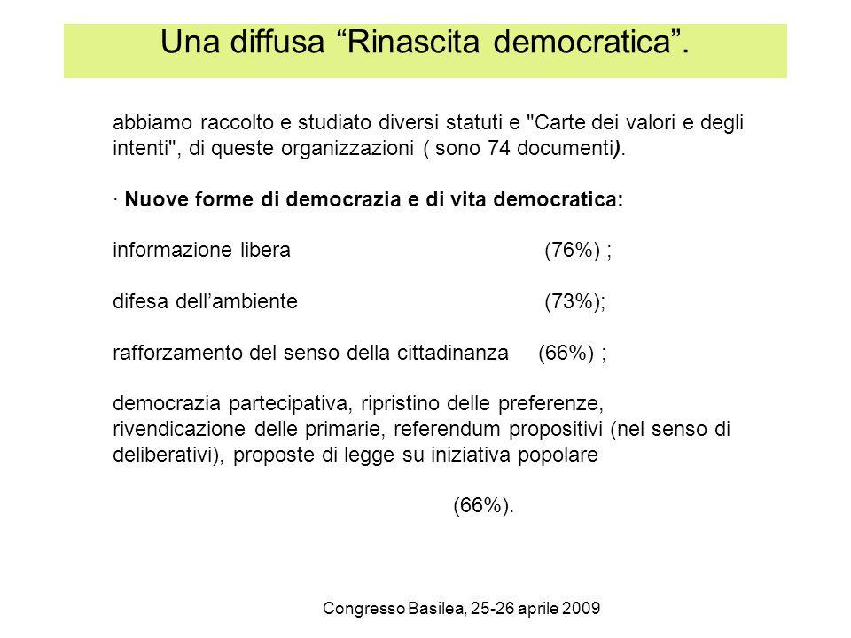 Congresso Basilea, 25-26 aprile 2009 Una diffusa Rinascita democratica. abbiamo raccolto e studiato diversi statuti e