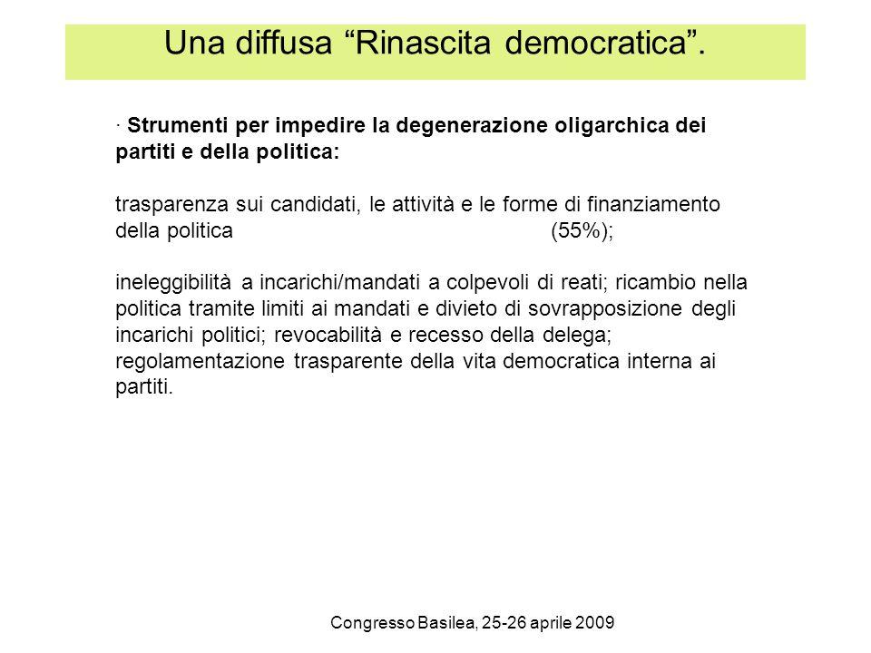 Congresso Basilea, 25-26 aprile 2009 Una diffusa Rinascita democratica. · Strumenti per impedire la degenerazione oligarchica dei partiti e della poli