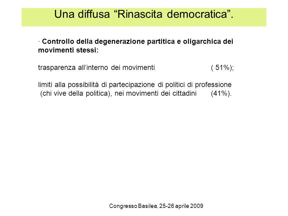 Congresso Basilea, 25-26 aprile 2009 Una diffusa Rinascita democratica. · Controllo della degenerazione partitica e oligarchica dei movimenti stessi: