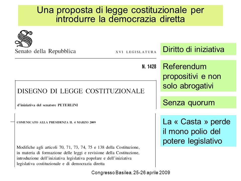 Congresso Basilea, 25-26 aprile 2009 Una proposta di legge costituzionale per introdurre la democrazia diretta Diritto di iniziativa Referendum propositivi e non solo abrogativi Senza quorum La « Casta » perde il mono polio del potere legislativo