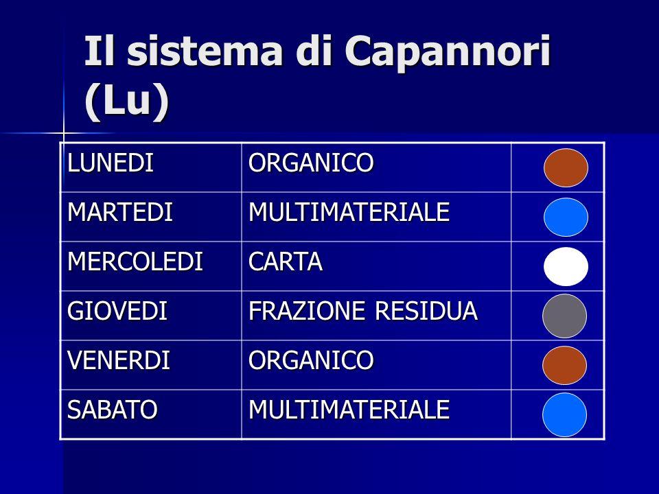 Il sistema di Capannori (Lu) LUNEDIORGANICO MARTEDIMULTIMATERIALE MERCOLEDICARTA GIOVEDI FRAZIONE RESIDUA VENERDIORGANICO SABATOMULTIMATERIALE