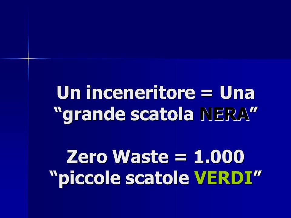 Un inceneritore = Una grande scatola NERA Zero Waste = 1.000 piccole scatole VERDI