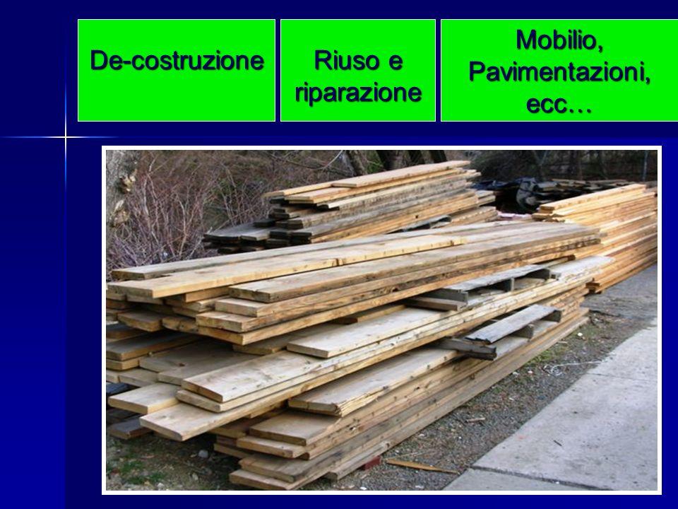 De-costruzione Riuso e riparazione Mobilio,Pavimentazioni,ecc…