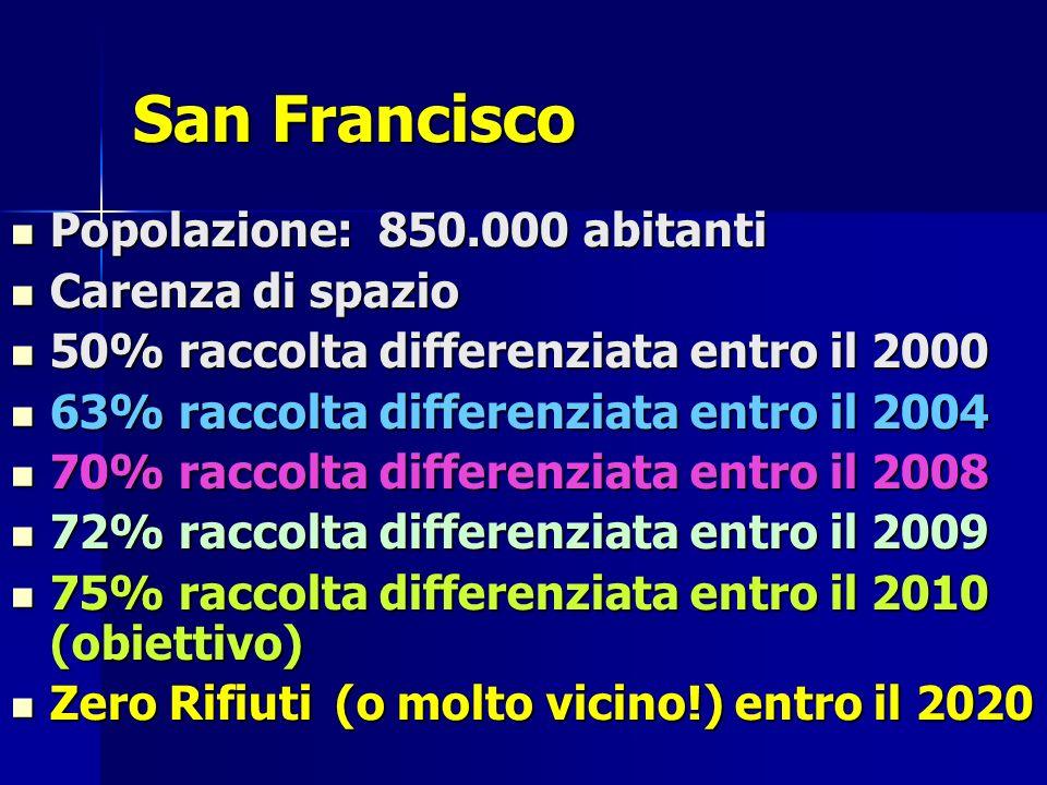 San Francisco Popolazione: 850.000 abitanti Popolazione: 850.000 abitanti Carenza di spazio Carenza di spazio 50% raccolta differenziata entro il 2000