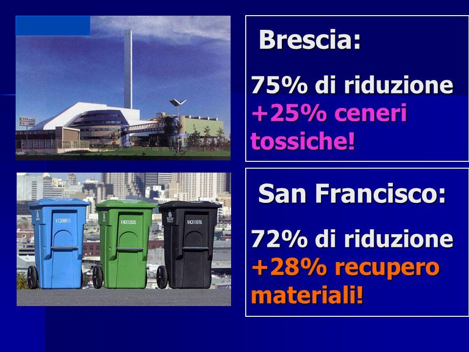 Brescia: 75% di riduzione +25% ceneri tossiche! Brescia: 75% di riduzione +25% ceneri tossiche! San Francisco: San Francisco: 72% di riduzione +28% re