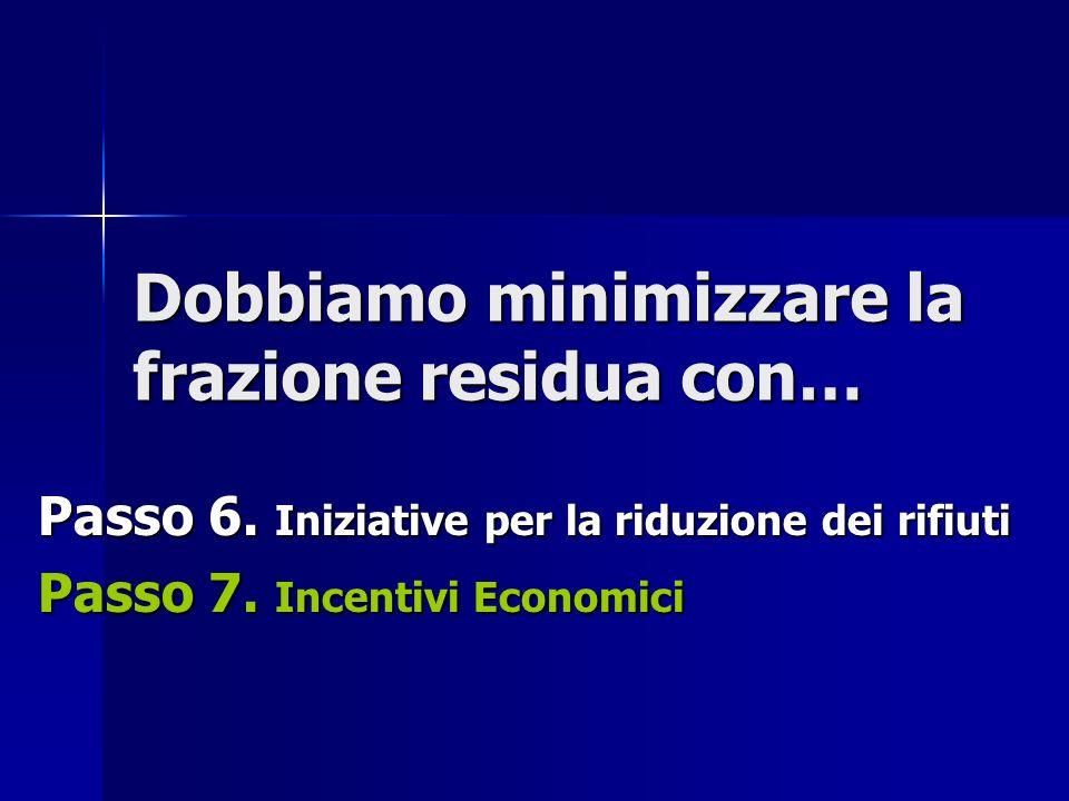 Dobbiamo minimizzare la frazione residua con… Passo 6. Iniziative per la riduzione dei rifiuti Passo 7. Incentivi Economici