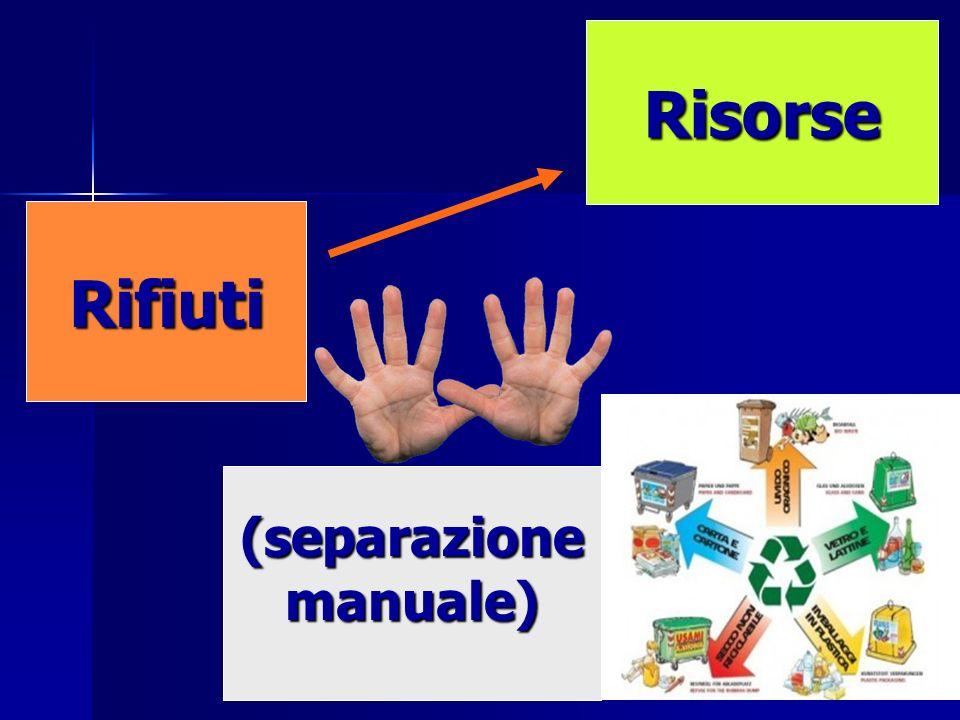 Impianto di separazione della frazione residua e centro di ricerca RESPONSABILITA della COMUNITA RESPONSABILITA INDUSTRIALE