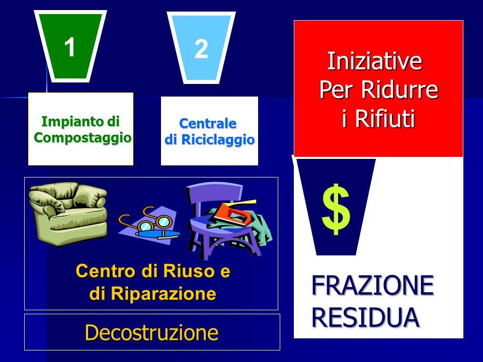 Impianto di Compostaggio Compostaggio Centrale di Riciclaggio Centro di Riuso e di Riparazione 1 2 $ Decostruzione Iniziative Per Ridurre i Rifiuti FR