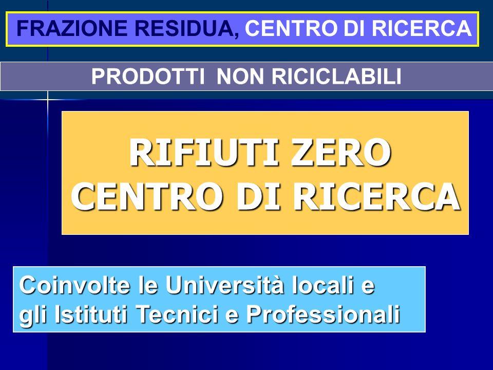 PRODOTTI NON RICICLABILI Coinvolte le Università localie Coinvolte le Università locali e gli Istituti Tecnici e Professionali RIFIUTI ZERO CENTRO DI
