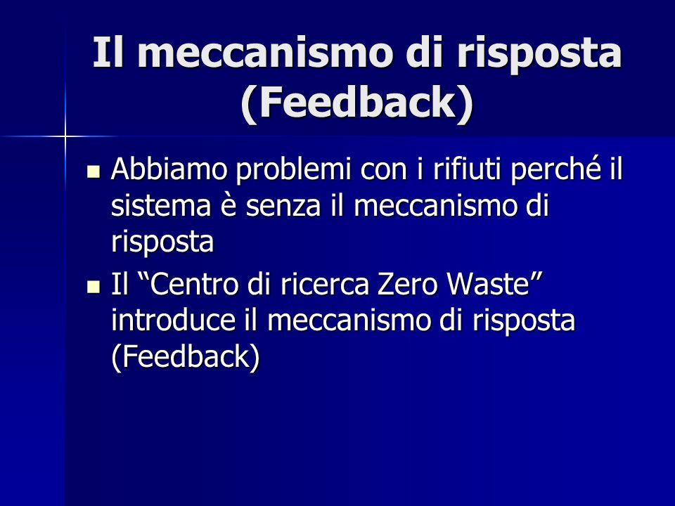 Il meccanismo di risposta (Feedback) Abbiamo problemi con i rifiuti perché il sistema è senza il meccanismo di risposta Abbiamo problemi con i rifiuti