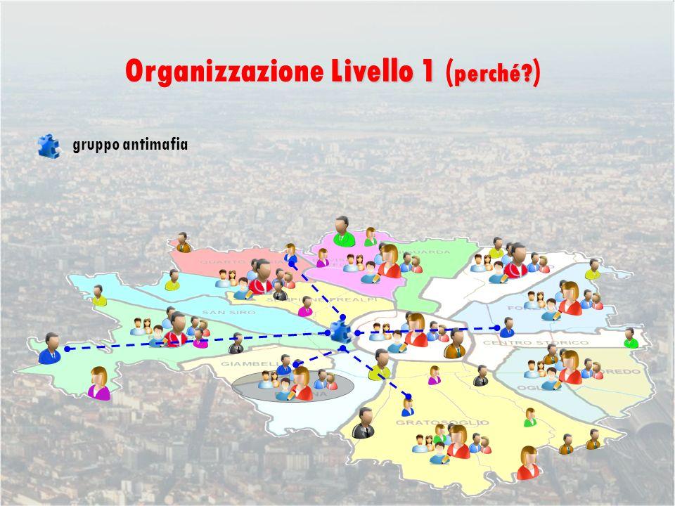 gruppo antimafia Livello 1 perché Organizzazione Livello 1 ( perché )
