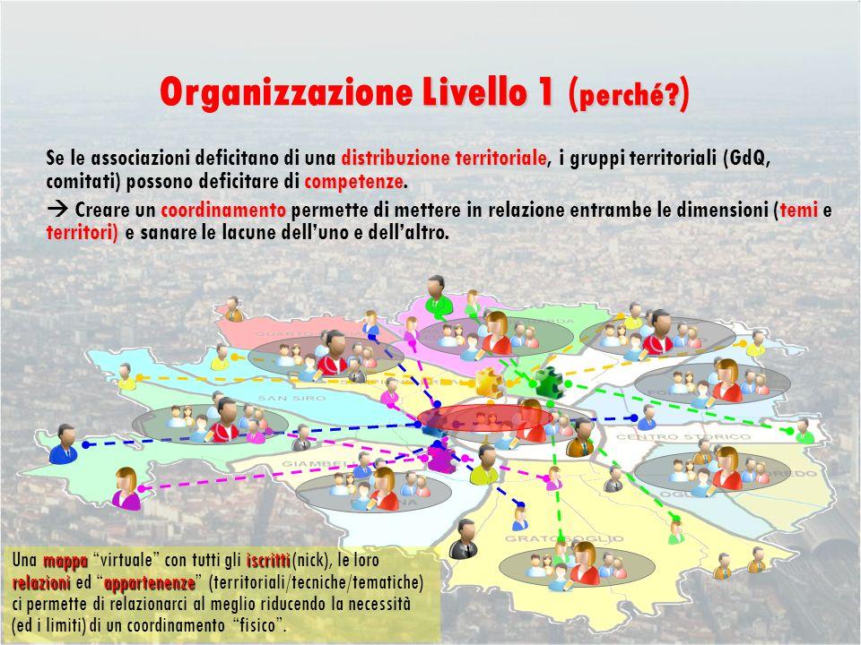 distribuzione territoriale competenze Se le associazioni deficitano di una distribuzione territoriale, i gruppi territoriali (GdQ, comitati) possono deficitare di competenze.