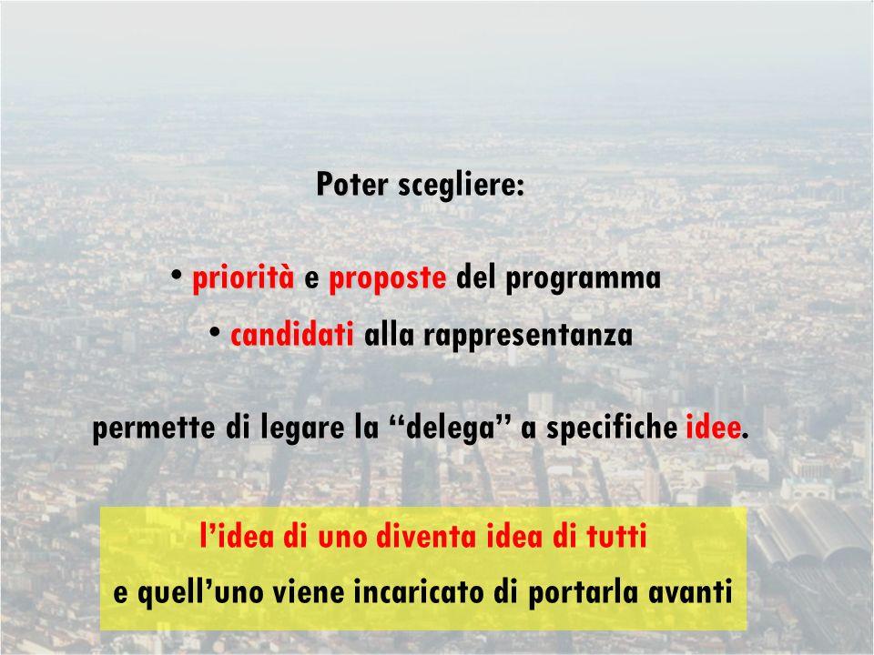 Poter : Poter scegliere: prioritàproposte priorità e proposte del programma candidati candidati alla rappresentanza idee permette di legare la delega a specifiche idee.