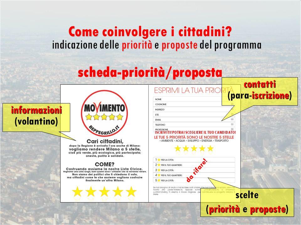 informazioni (volantino) contatti iscrizione (para-iscrizione) scelte prioritàproposte (priorità e proposte) ISCRIVITI.