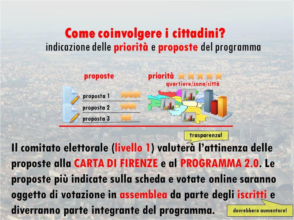 prioritàproposte indicazione delle priorità e proposte del programma Come Come coinvolgere i cittadini.