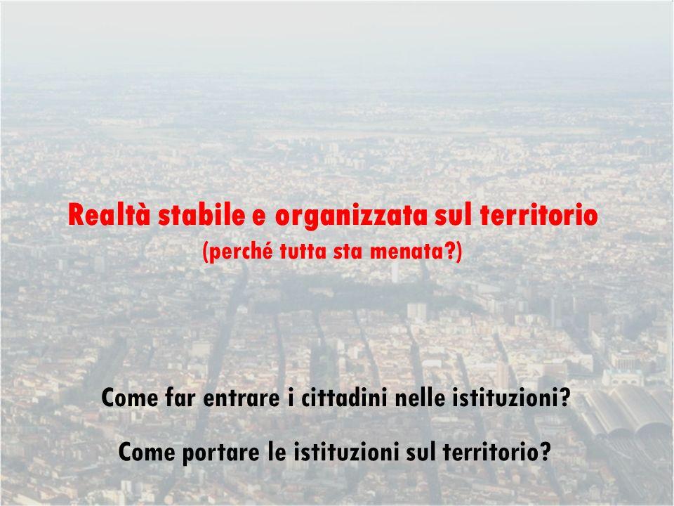 Realtà stabile e organizzata sul territorio (perché tutta sta menata ) Come portare le istituzioni sul territorio.