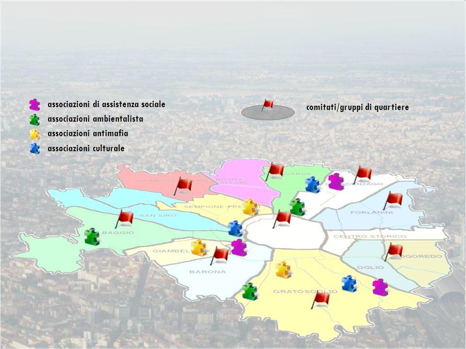associazioni di assistenza sociale associazioni antimafia associazioni culturale associazioni ambientalista comitati/gruppi di quartiere