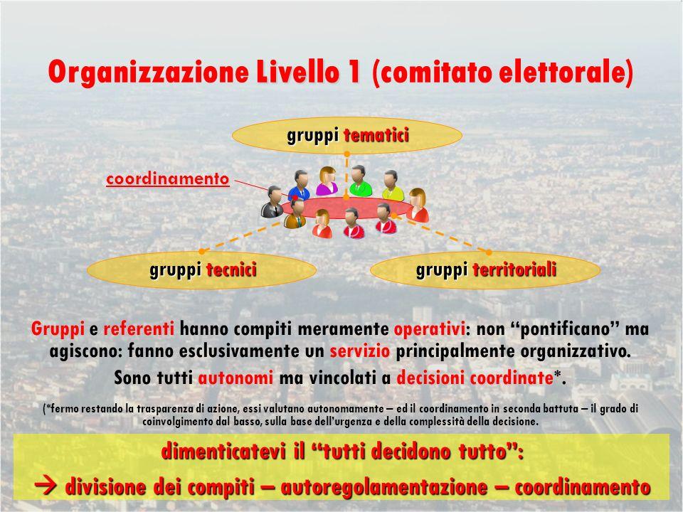 Livello 1 Organizzazione Livello 1 (comitato elettorale) Gruppi referenti operativi: servizio Gruppi e referenti hanno compiti meramente operativi: non pontificano ma agiscono: fanno esclusivamente un servizio principalmente organizzativo.