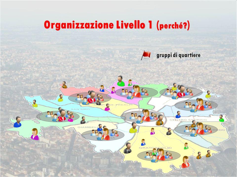 gruppi di quartiere Livello 1 perché Organizzazione Livello 1 ( perché )