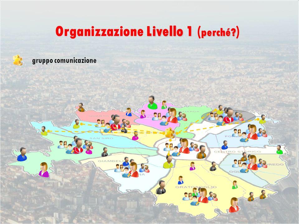 gruppo comunicazione Livello 1 perché Organizzazione Livello 1 ( perché )