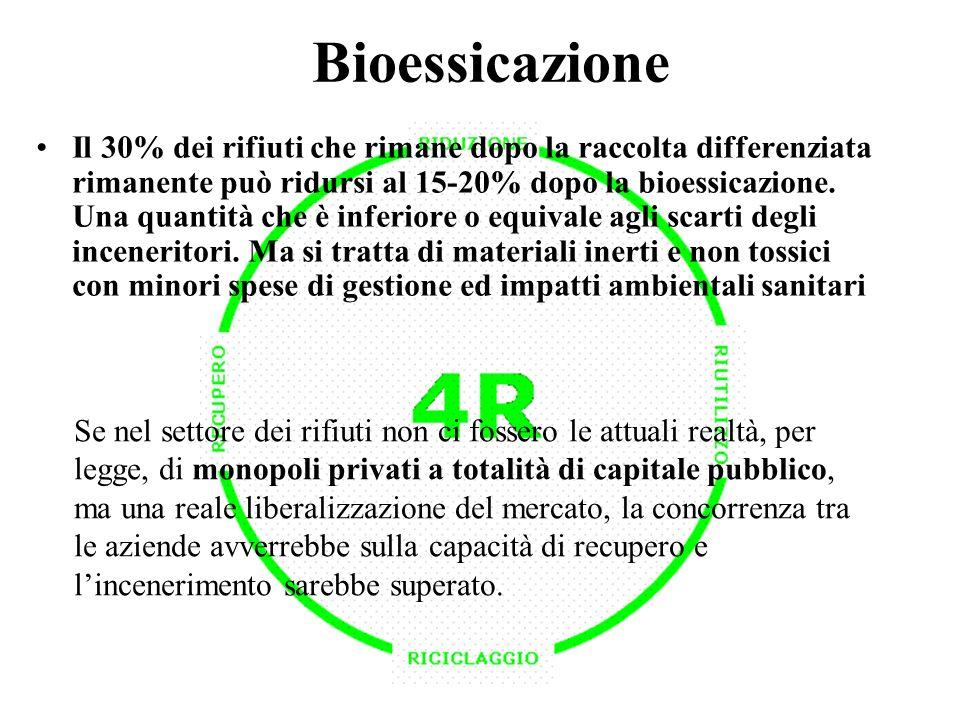Bioessicazione Il 30% dei rifiuti che rimane dopo la raccolta differenziata rimanente può ridursi al 15-20% dopo la bioessicazione.