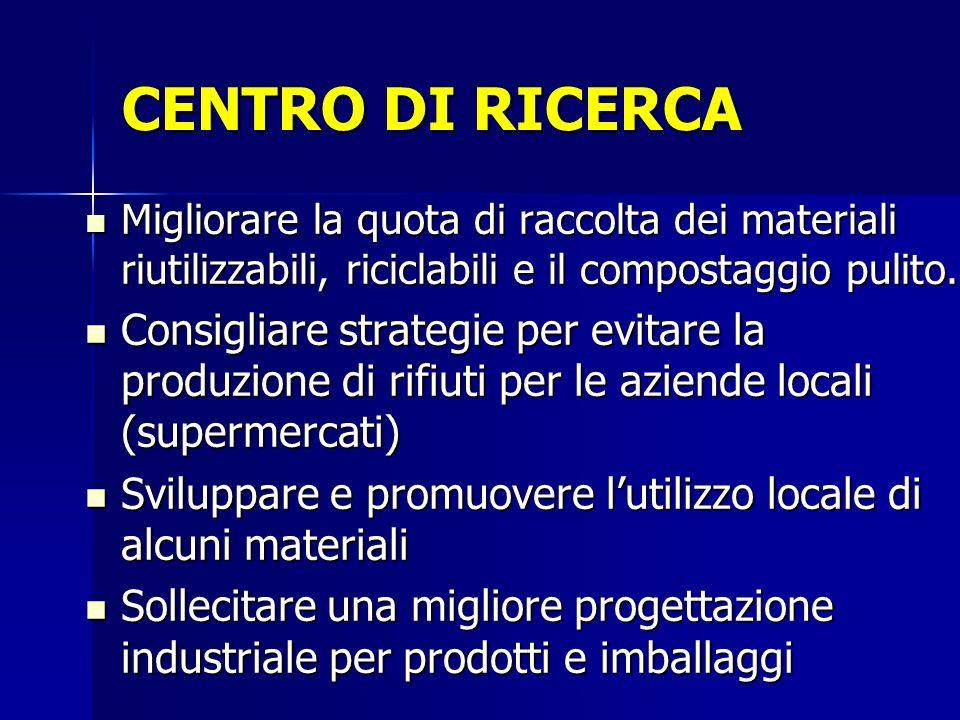 CENTRO DI RICERCA Migliorare la quota di raccolta dei materiali riutilizzabili, riciclabili e il compostaggio pulito.