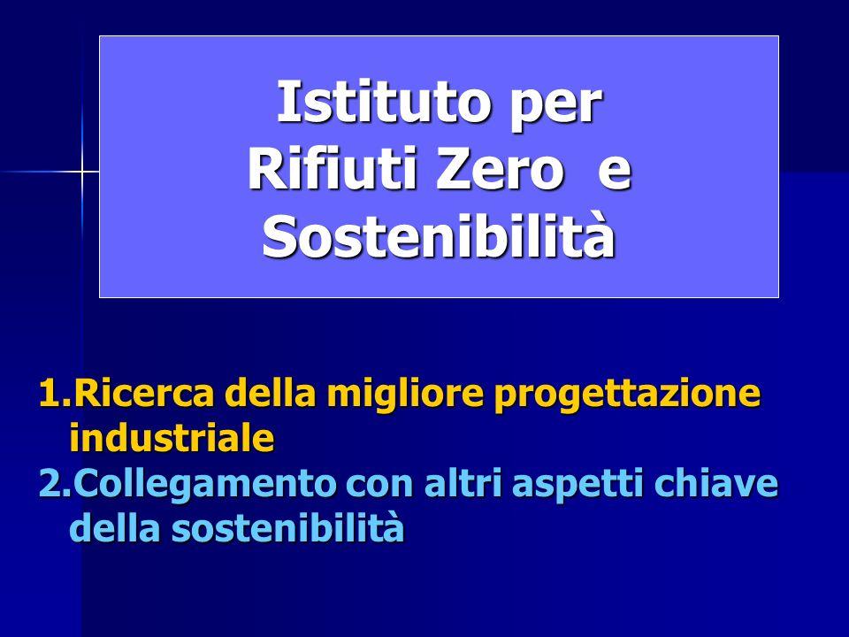 Istituto per Rifiuti Zero e Sostenibilità 1.Ricerca della migliore progettazione industriale 2.Collegamento con altri aspetti chiave della sostenibilità