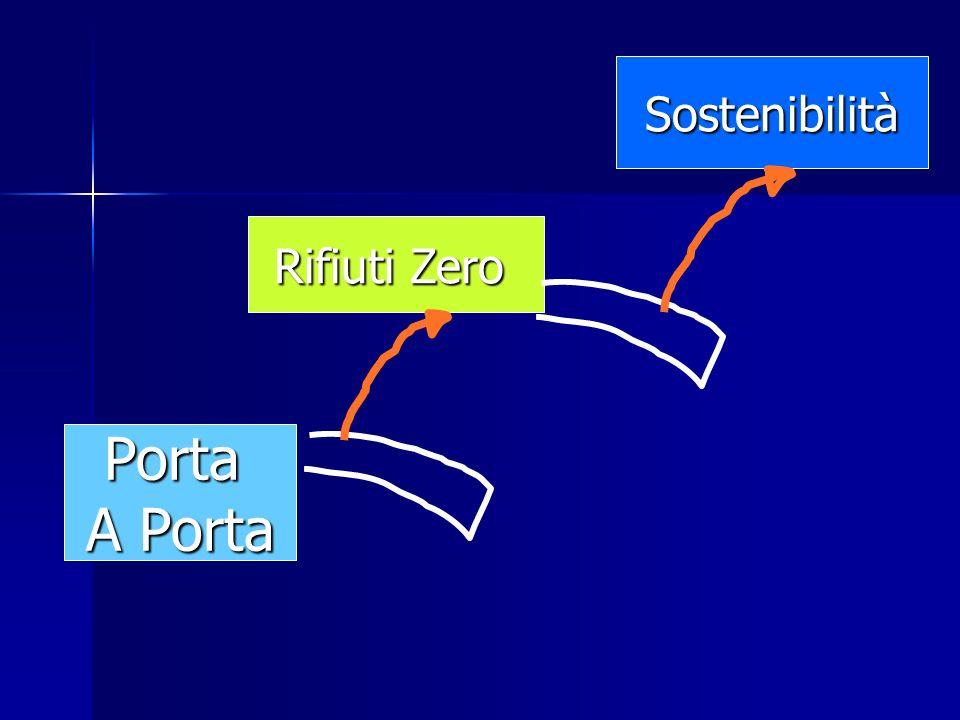 Porta A Porta Rifiuti Zero Sostenibilità