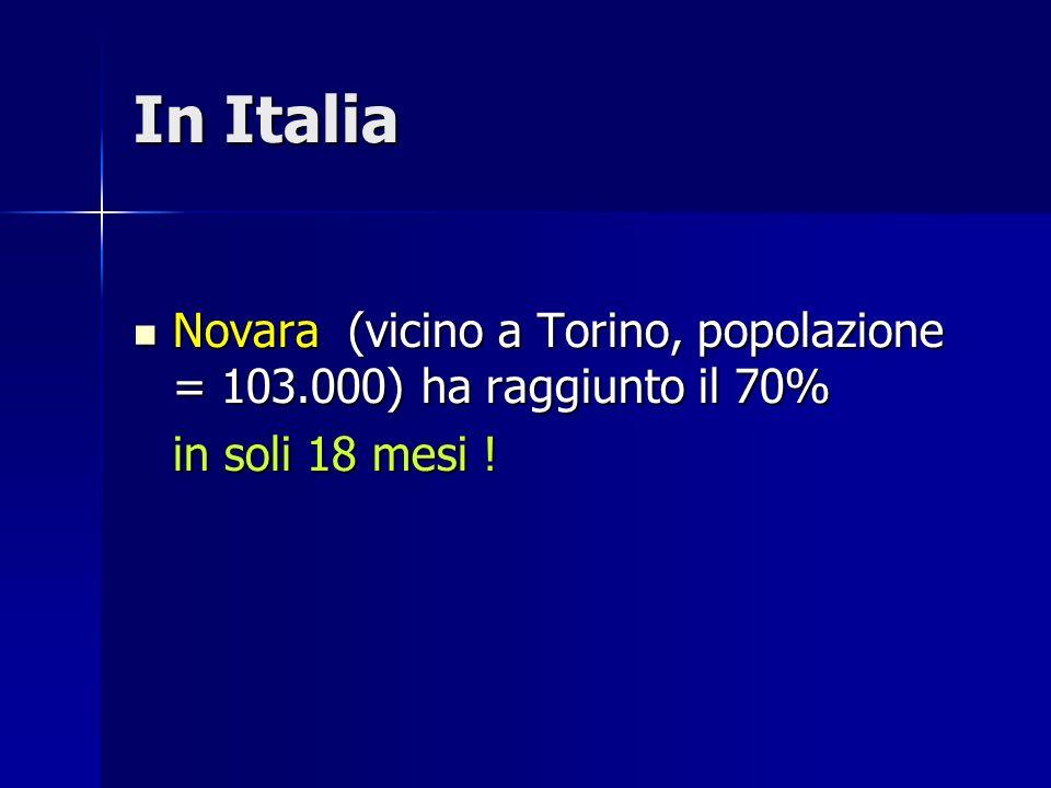 In Italia Novara (vicino a Torino, popolazione = 103.000) ha raggiunto il 70% Novara (vicino a Torino, popolazione = 103.000) ha raggiunto il 70% in soli 18 mesi !