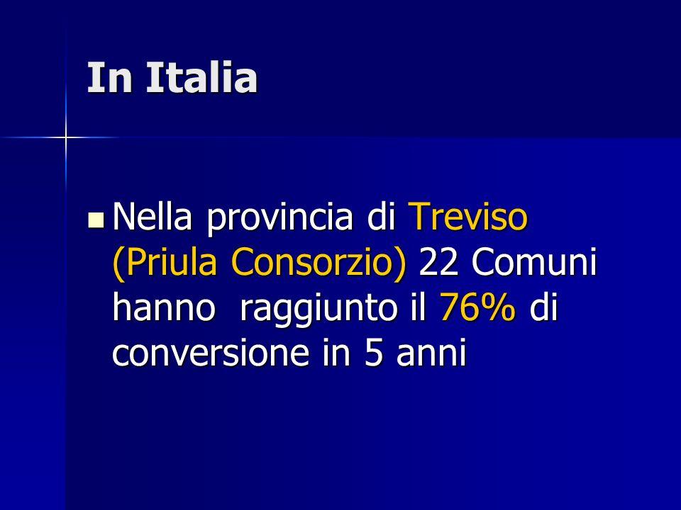 In Italia Nella provincia di Treviso (Priula Consorzio) 22 Comuni hanno raggiunto il 76% di conversione in 5 anni Nella provincia di Treviso (Priula Consorzio) 22 Comuni hanno raggiunto il 76% di conversione in 5 anni