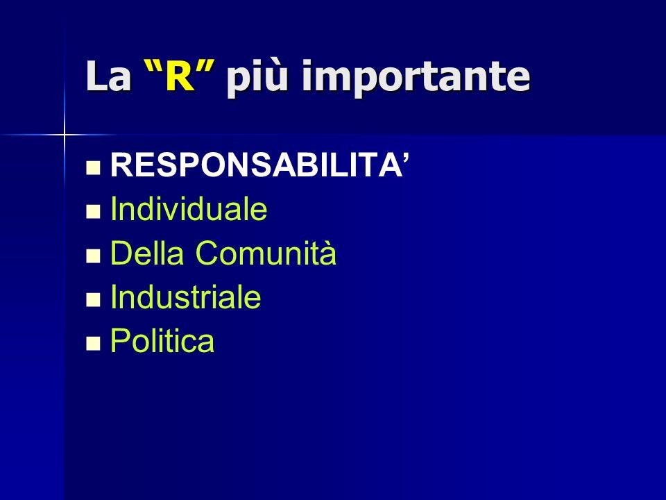 La R più importante RESPONSABILITA Individuale Della Comunità Industriale Politica