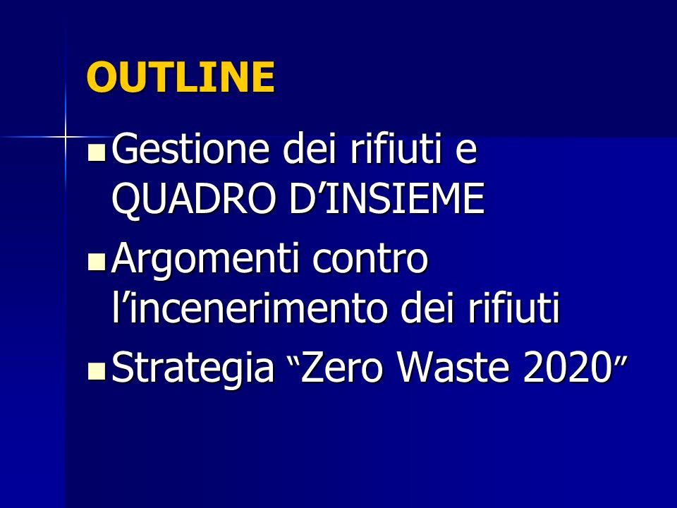 OUTLINE Gestione dei rifiuti e QUADRO DINSIEME Gestione dei rifiuti e QUADRO DINSIEME Argomenti contro lincenerimento dei rifiuti Argomenti contro lincenerimento dei rifiuti Strategia Zero Waste 2020 Strategia Zero Waste 2020
